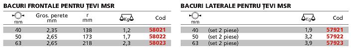 robull acc Masina hidraulica pentru îndoiri precise până la 90°   ROBULL   Rothenberger - Unilift